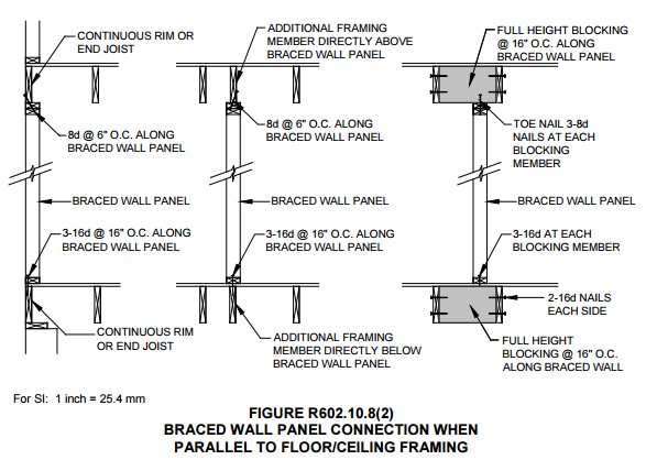 how to tell the difference between a load bearing wall