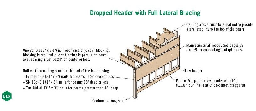 dropped vs raised headers trus joist technical support